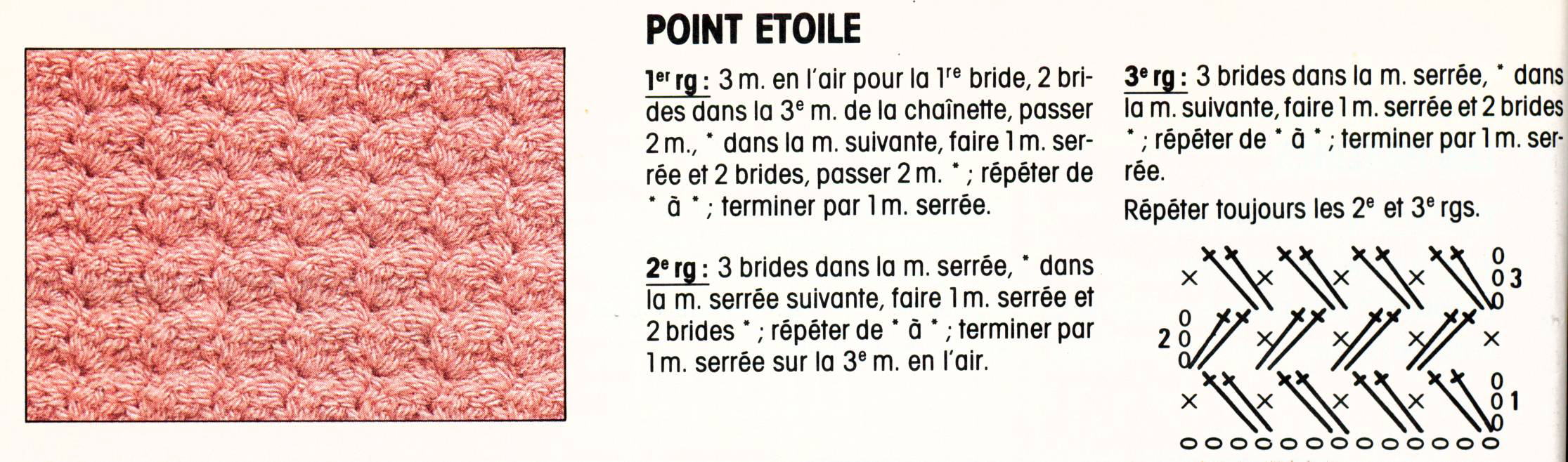 modele de points au crochet