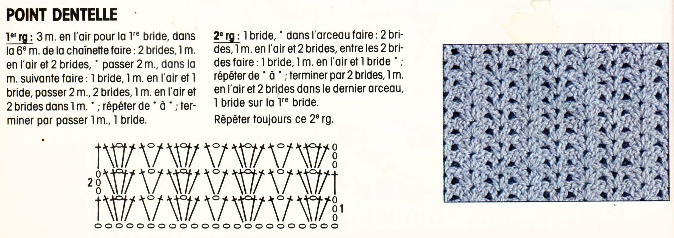 modele point crochet